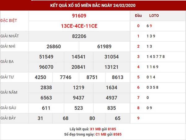 Phân tích KQXS miền bắc hôm nay 25-2-2020