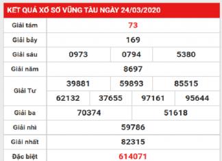Phân tích xổ số bến tre hôm nay ngày 31/03 chuẩn xác