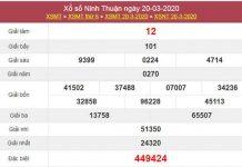Phân tích KQXS Ninh Thuận 27/3/2020 thứ 6 hôm nay