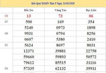 Phân tích XSMN 31/3/2020 - KQXS miền Nam thứ 3