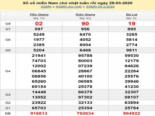 soi-cau-xsmn-30-3-2020-ket-qua-xsmn-29-3-768x820-min
