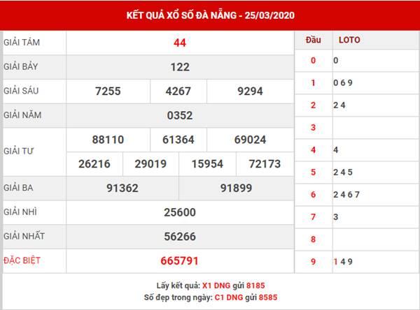 Phân tích kết quả XSDNG thứ 7 ngày 28-3-2020