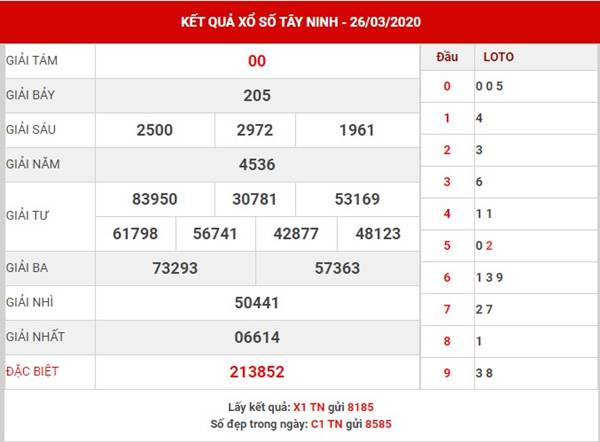 Phân tích kết quả XS Tây Ninh thứ 5 ngày 16-4-2020