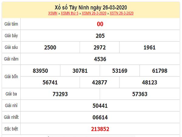 Phân tích KQXSBT- xổ số tây ninh ngày 30/04 chuẩn xác