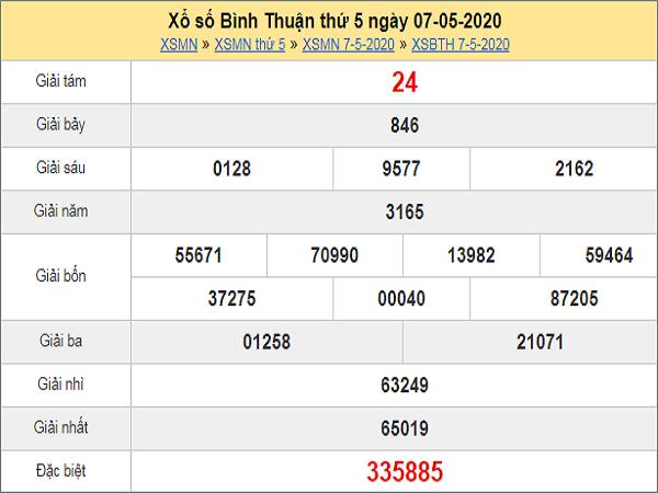 Phân tích KQXSBT- xổ số bình thuận ngày 14/05 chuẩn xác