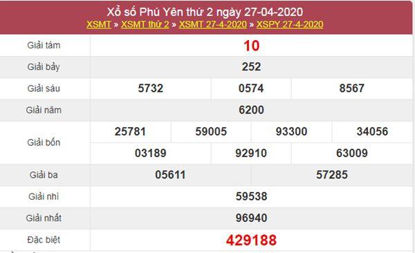 Phân tích XSPY 4/5/2020 - KQXS Phú Yên thứ 2 hôm nay