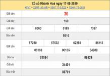 Phân tích KQXSKH- Xổ số khánh hòa ngày 03/06/2020
