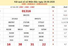 Phân tích XSMB 27/6/2020 chốt KQXS miền Bắc cực chuẩn