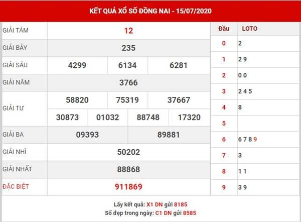 Phân tích KQXS Đồng Nai thứ 4 ngày 22-7-2020