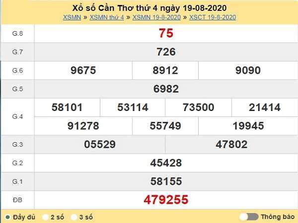 Phân tích KQXSCT- xổ số cần thơ ngày 26/08/2020 của các chuyên gia