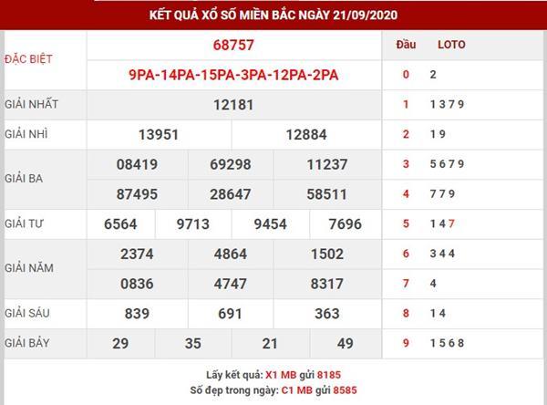 Phân tích kết quả xsmb thứ 3 ngày 22-9-2020