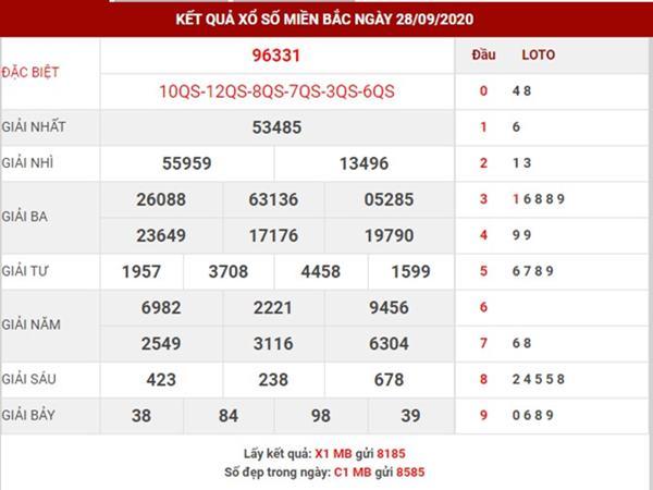 Phân tích số đẹp hôm nay XSMB thu 3 ngày 29-9-2020