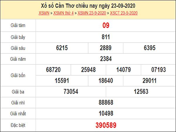 Tổng hợp phân tích KQXSCT ngày 30/09/2020 tỷ lệ trúng cao