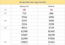 Phân tích KQXSMT 29/9/2020 chốt KQXS miền Trung thứ 3