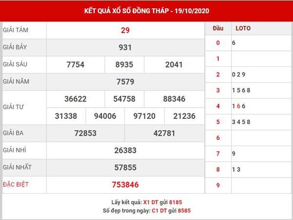 Phân tích kết quả sx Đồng Tháp thứ 2 ngày 26-10-2020