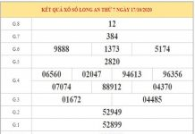 Phân tích KQXSLA ngày 24/10/2020 dựa trên KQXSLA kỳ trước