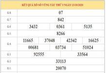 Phân tích KQXSVT ngày 20/10/2020 dựa vào kết quả XSVT kỳ thưởng kỳ trước