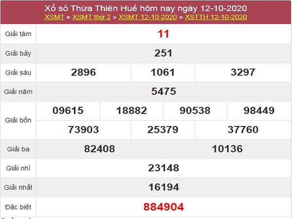 Phân tích KQXSTTH ngày 19/10/2020- xổ số thừa thiên huế chính xác