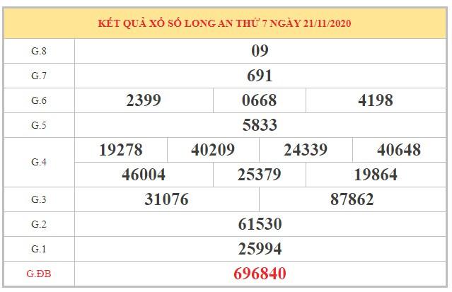 Phân tích KQXSLA ngày 28/11/2020 dựa trên kết quả kỳ trước