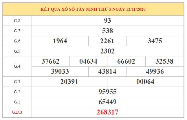 Phân tích KQXSTN ngày 19/11/2020 dựa vào kết quả kỳ trước