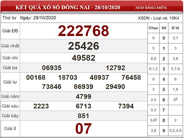 Phân tích KQXSDN ngày 04/11/2020- xổ số đồng nai hôm nay
