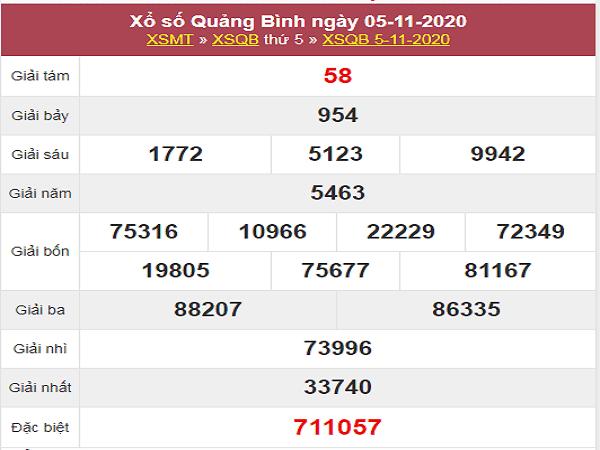 Phân tích XSQB ngày 12/11/2020- xổ số quảng bình chi tiết