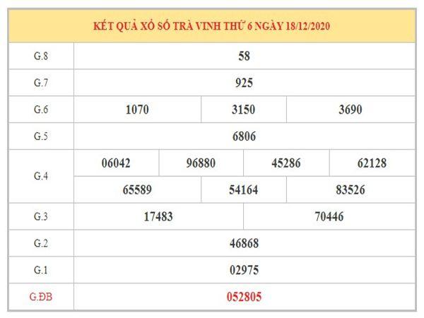 Phân tích XSTV ngày 25/12/2020 dựa trên kết quả kì trước