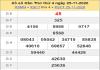 Phân tích KQXSCT ngày 02/12/2020- xổ số cần thơ chi tiết