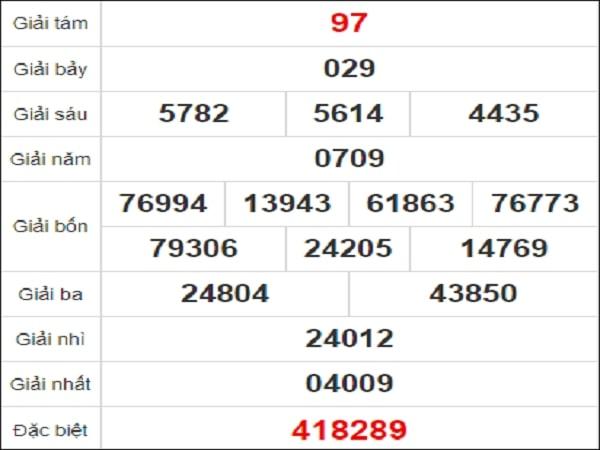 Quay thử xổ số Phú Yên chiều nay ngày 21 tháng 12 năm 2020