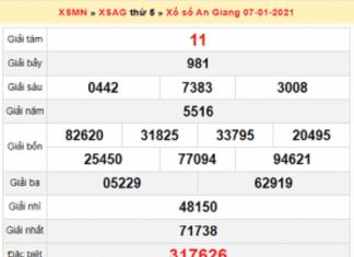 Phân tích KQXSAG ngày 14/01/2021- xổ số an giang cùng chuyên gia