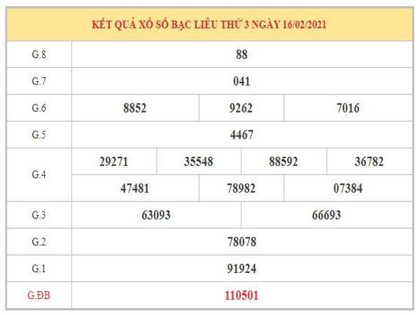 Phân tích KQXSBL ngày 23/2/2021 dựa trên kết quả kỳ trước