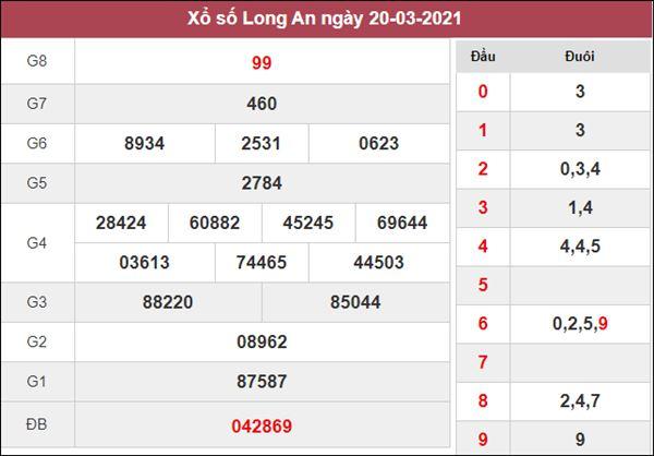 Phân tích XSLA 27/3/2021 chốt lô số đẹp Long An chuẩn xác
