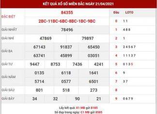 Phân tích XSMB ngày 22/4/2021 - Phân tích KQ XS miền Bắc thứ 5