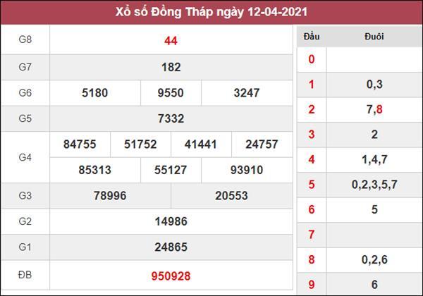 Phân tích XSDT 19/4/2021 chốt loto gan số đẹp Đồng Tháp