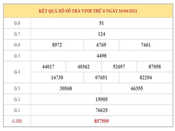 Phân tích KQXSTV ngày 23/4/2021 dựa trên kết quả kì trước
