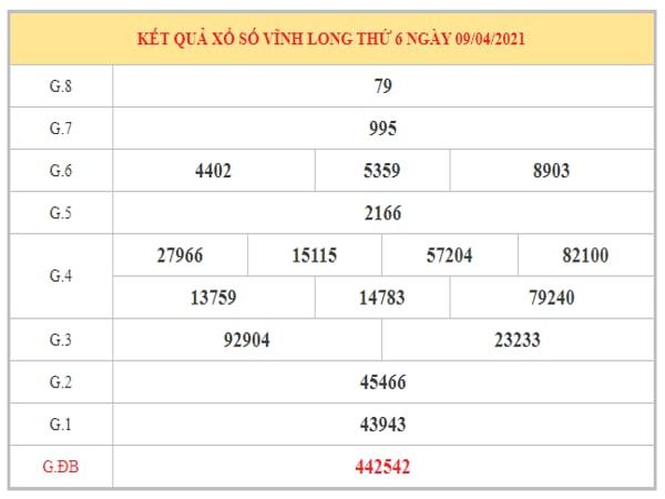Phân tích KQXSVL ngày 16/4/2021 dựa trên kết quả kì trước