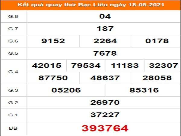 Quay thử xổ số Bạc Liêu ngày 18/5/2021