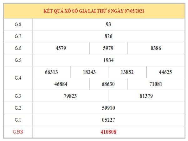 Phân tích KQXSGL ngày 14/5/2021 dựa trên kết quả kì trước