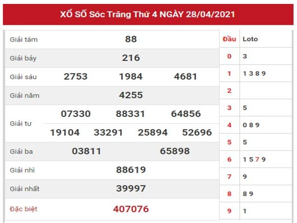 Phân tích KQXSST ngày 5/5/2021 dựa trên kết quả kì trước