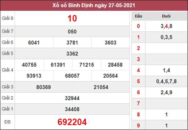 Phân tích XSBDI 3/6/2021 chốt số đẹp Bình Định giờ vàng