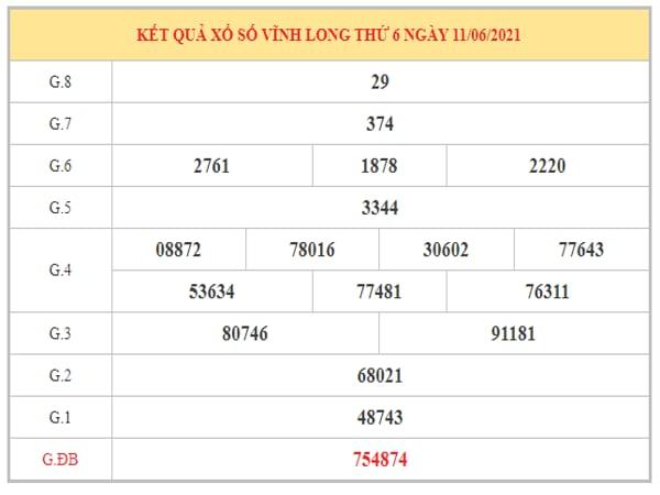 Phân tích KQXSVL ngày 18/6/2021 dựa trên kết quả kì trước
