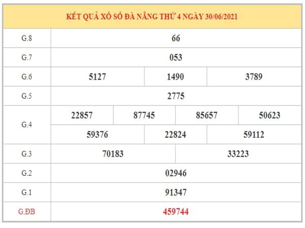 Phân tích KQXSDNG ngày 3/7/2021 dựa trên kết quả kì trước