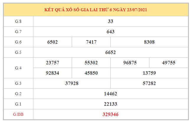 Phân tích KQXSGL ngày 30/7/2021 dựa trên kết quả kì trước