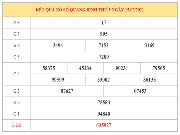 Phân tích KQXSQB ngày 22/7/2021 dựa trên kết quả kì trước