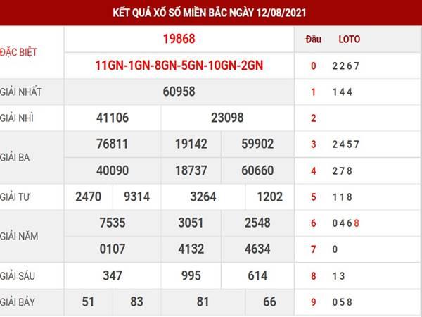 Phân tích kết quả XSMB thứ 6 ngày 13/8/2021