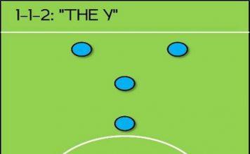 Tìm hiểu chiến thuật sân 5 người trong bóng đá hiệu quả nhất