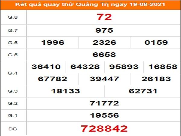Quay thử xổ số Quảng Trị ngày 19/8/2021