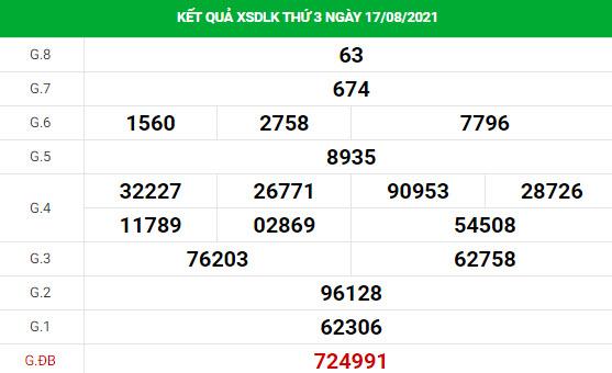 Phân tích XSDLK ngày 24/8 hôm nay thứ 3 chính xác