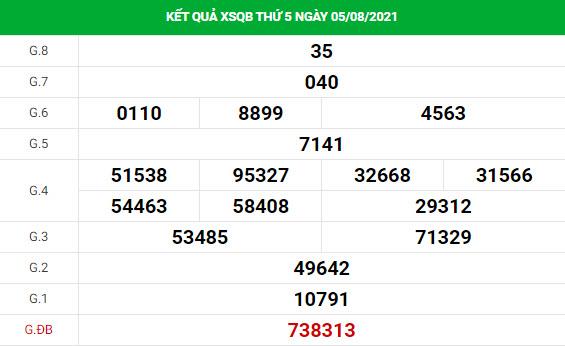 Phân tích XSQB ngày 12/8/2021 hôm nay thứ 5 chính xác