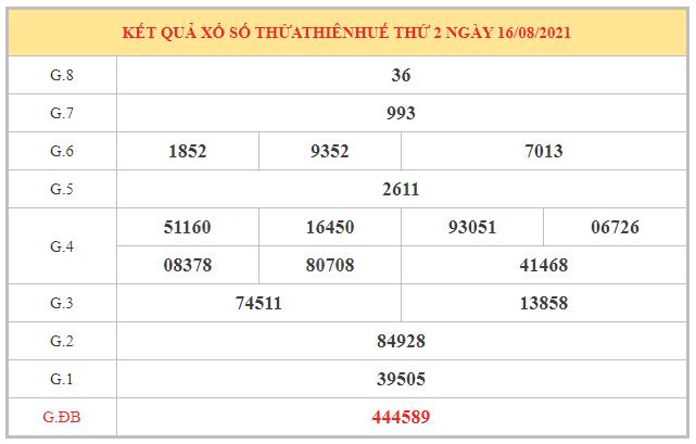 Phân tích KQXSTTH ngày 23/8/2021 dựa trên kết quả kì trước